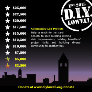 Fundraising Graphic with 2 of 10 stars